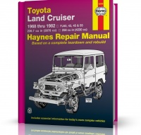 TOYOTA LAND CRUISER (1968-1982) USA